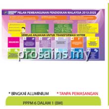 PESPS491 PPPM 6 DALAM 1