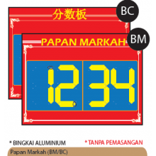 PESPS064 (Prosains) - PAPAN MARKAH