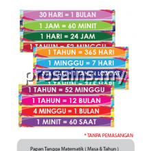 PESPS1092 (Prosains) - PAPAN TANGGA MATEMATIK (MASA & TAHUN)