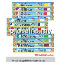 PESPS1093 (Prosains) - PAPAN TANGGA MATEMATIK PECAHAN