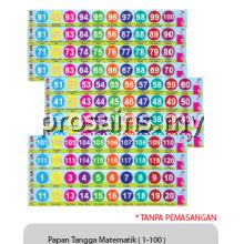 PESPS1094 (Prosains) - PAPAN TANGGA MATEMATIK 1-100