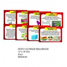 PESPS1126 (Prosains) - PRINSIP REKA BENTUK
