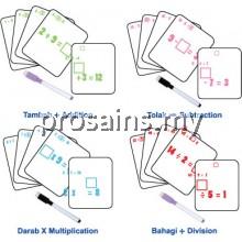 MT010 (Prosains) - MATHEMATIC ACTIVITY FLASH CARD (40 PEK x 52 SOALAN)
