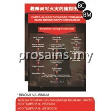 PESPS018 (Prosains) - TATACARA TINDAKAN GURU MENGHADAPI KEBAKARAN (BM/BC) (TANPA PEMASANGAN)